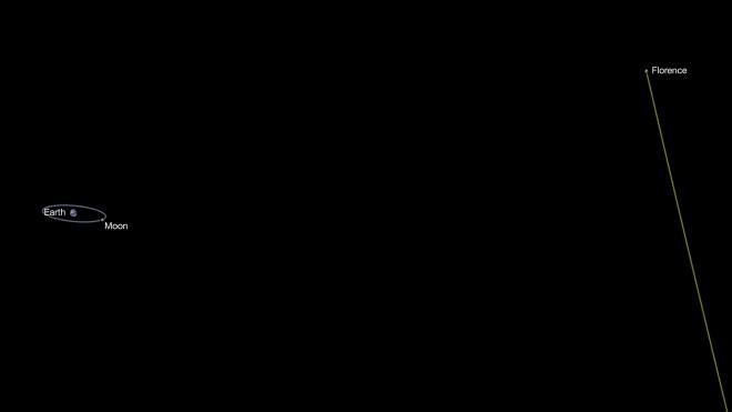 Мимо Земли пройдет астероид, крупнейший в истории наблюдений NASA - фото