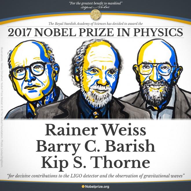 Нобелевскую премию по физике дали за обнаружение гравитационных волн - фото