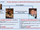 СБУ назвала имена возможных исполнителей сбивания Ил-76 в Луганске