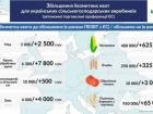 Вступили в силу автономные торговые преференции ЕС для Украины