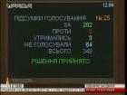 Закон о Высшем антикоррупционном суду принят в первом чтении