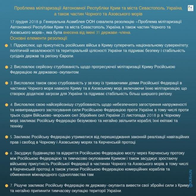 Генассамблея ООН призвала Россию убираться из украинского Крыма - фото