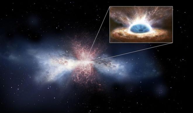 Мощные ветры, управляемые сверхмассивными черными дырами - фото