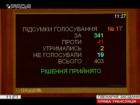 Рада распустила Центральную избирательную комиссию