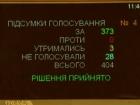 ВР ограничила неприкосновенность народных депутатов