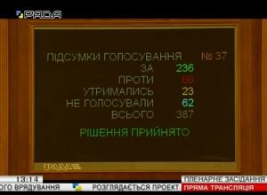 Рада приняла закон о перезагрузке Высшей квалификационной комиссии судей - фото