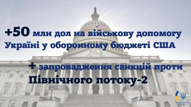 """Конгресс США одобрил помощь по безопасности Украине и ввел санкции против """"Северного потока 2"""" - фото"""