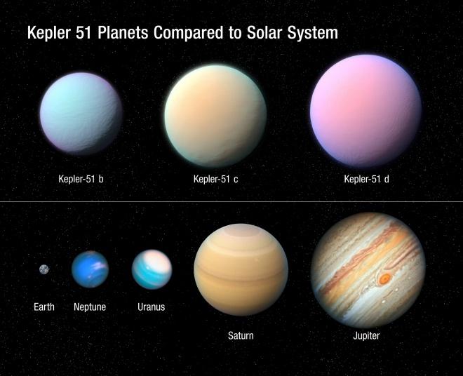 Планеты как сахарная вата