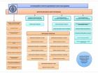 Утверждена организационная структура ГБР