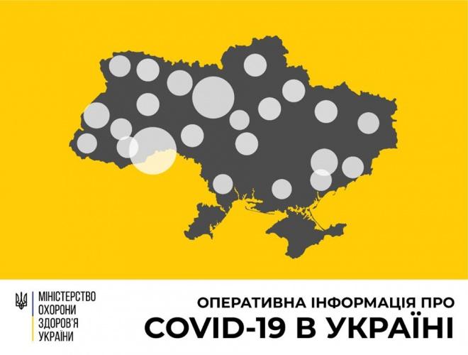 Коронавирус в Украине: 942 заболевания, 23 летальных случаев - фото