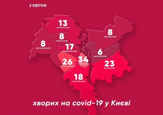 В Киеве умер больной COVID-19 - фото