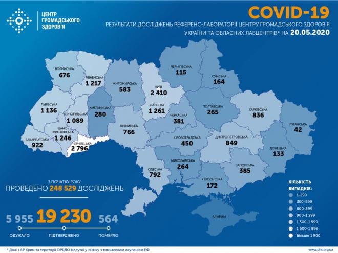 +354 случаи COVID-19 в Украине за сутки - фото
