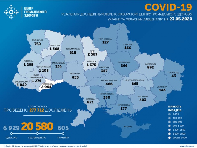 432 случая COVID-19 за сутки в Украине - фото
