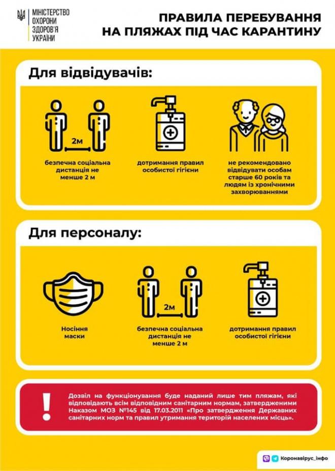 Пляжный сезон в Украине разрешено открыть - фото