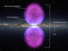 Пузыри Ферми и оттоки рентгеновских лучей из галактического центра имеют общее происхождение, обнаружили исследователи