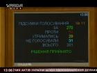 Рада приняла «антиколомойський» закон
