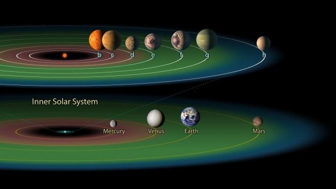 Неожиданное количество экзопланет могут поддерживать жизнь - фото