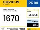 Суточное количество обнаружений COVID-19 почти не изменилось