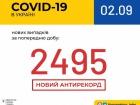 Очередной рекорд суточного количества заболевших COVID-19: почти 2,5 тыс