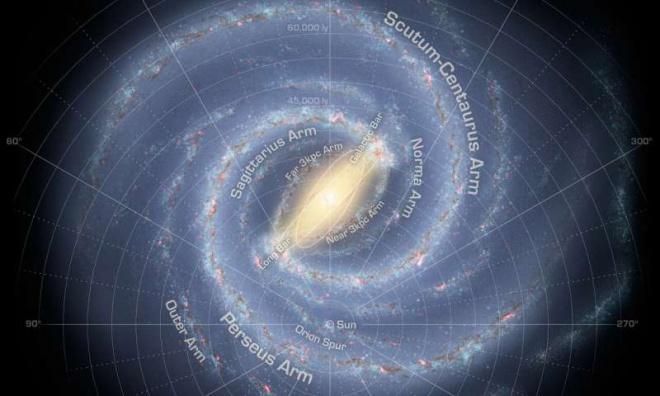 Быстровращающиеся звезды в центре Млечного Пути могли мигрировать туда из окрестностей галактики - фото